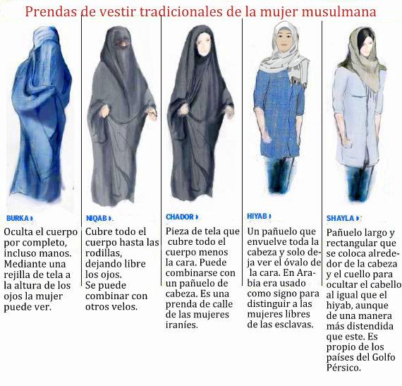 Vestuario tradicional de la mujer musulmana