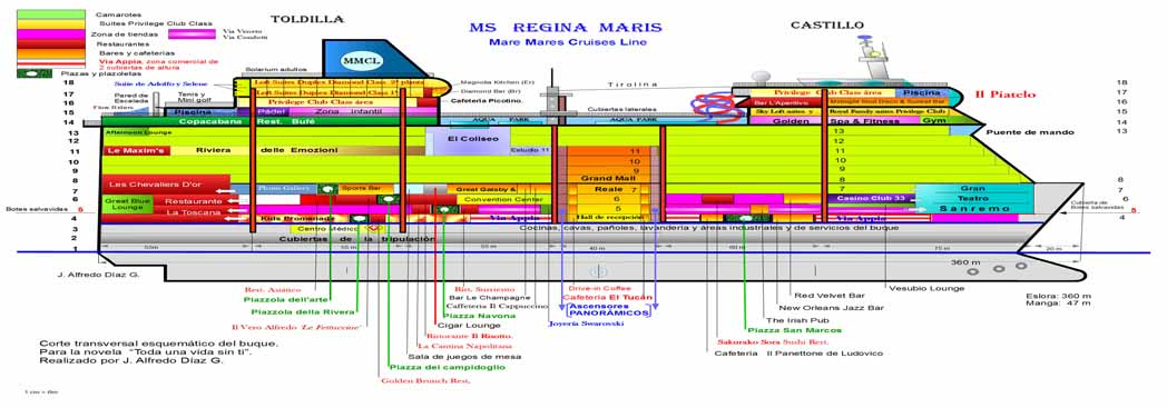 Buque Regina Maris en corte esquematico